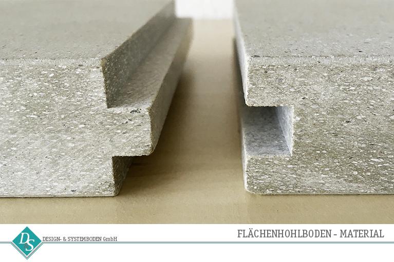 Design- & Systemboden GmbH Produkte Flächenhohlboden Material